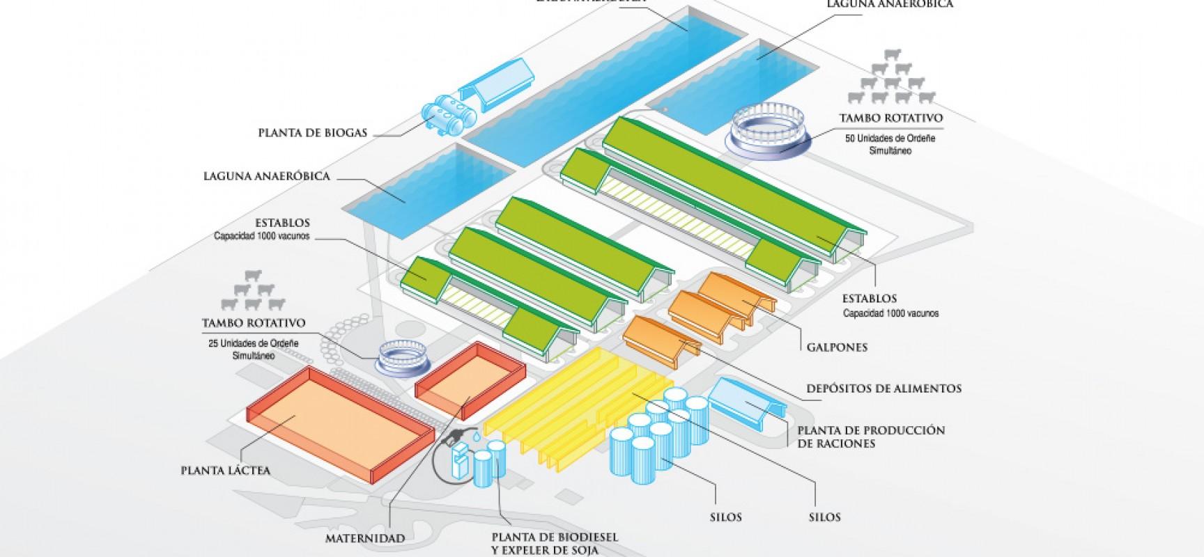 Complejo Agroindustrial El Talar